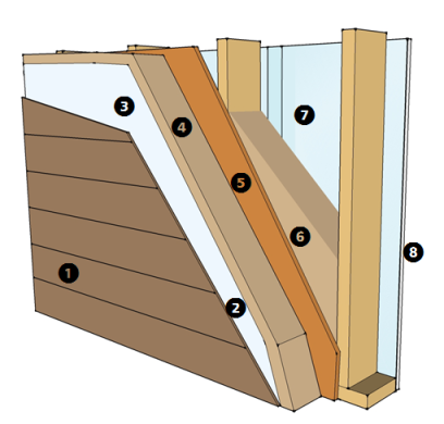 Resilient All-Wood R-30 Wall