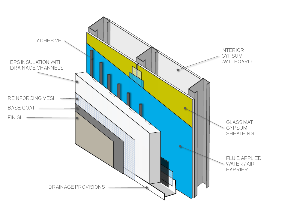 Open Eifs A Resilient 100 Year Wall The Building Enclosure